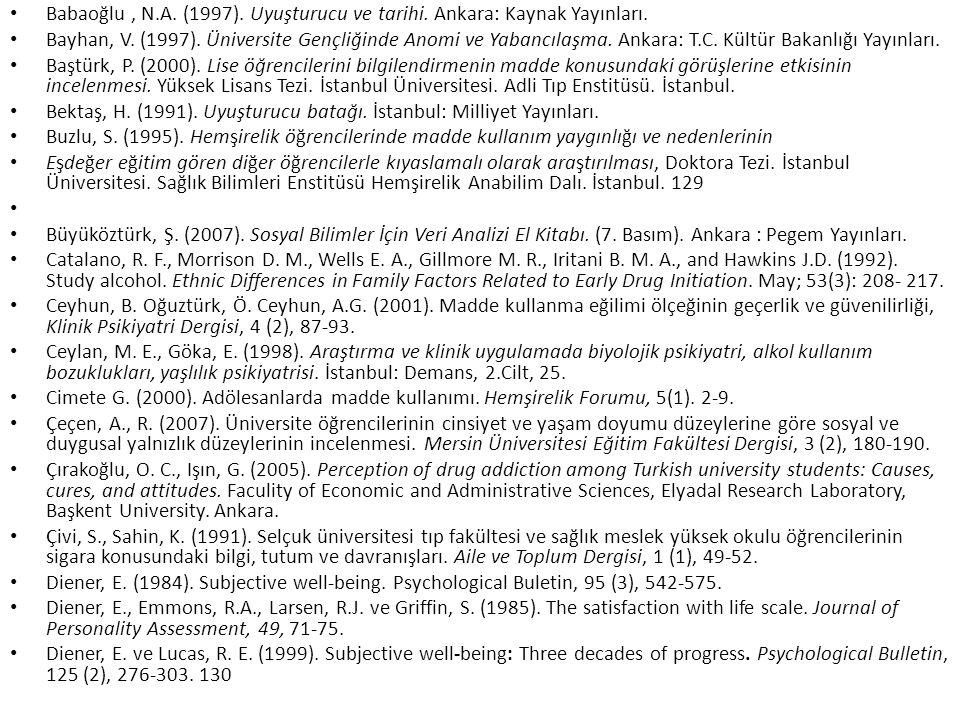 Babaoğlu, N.A. (1997). Uyuşturucu ve tarihi. Ankara: Kaynak Yayınları. Bayhan, V. (1997). Üniversite Gençliğinde Anomi ve Yabancılaşma. Ankara: T.C. K