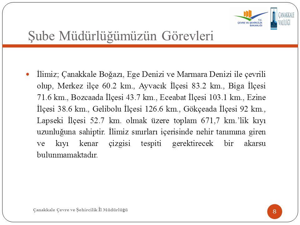 Çanakkale Çevre ve Ş ehircilik İ l Müdürlü ğ ü 8 İlimiz; Çanakkale Boğazı, Ege Denizi ve Marmara Denizi ile çevrili olup, Merkez ilçe 60.2 km., Ayvacı