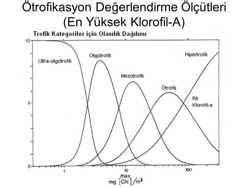 Ötrofikasyon Değerlendirme Ölçütleri (En Yüksek Klorofil-A)