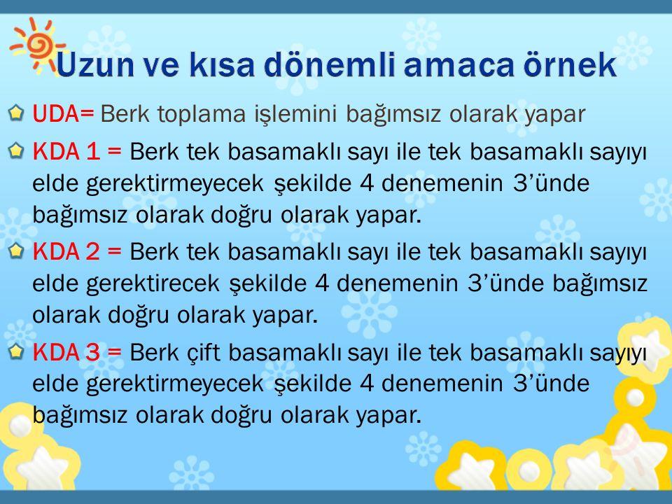 UDA= Berk toplama işlemini bağımsız olarak yapar KDA 1 = Berk tek basamaklı sayı ile tek basamaklı sayıyı elde gerektirmeyecek şekilde 4 denemenin 3'ü