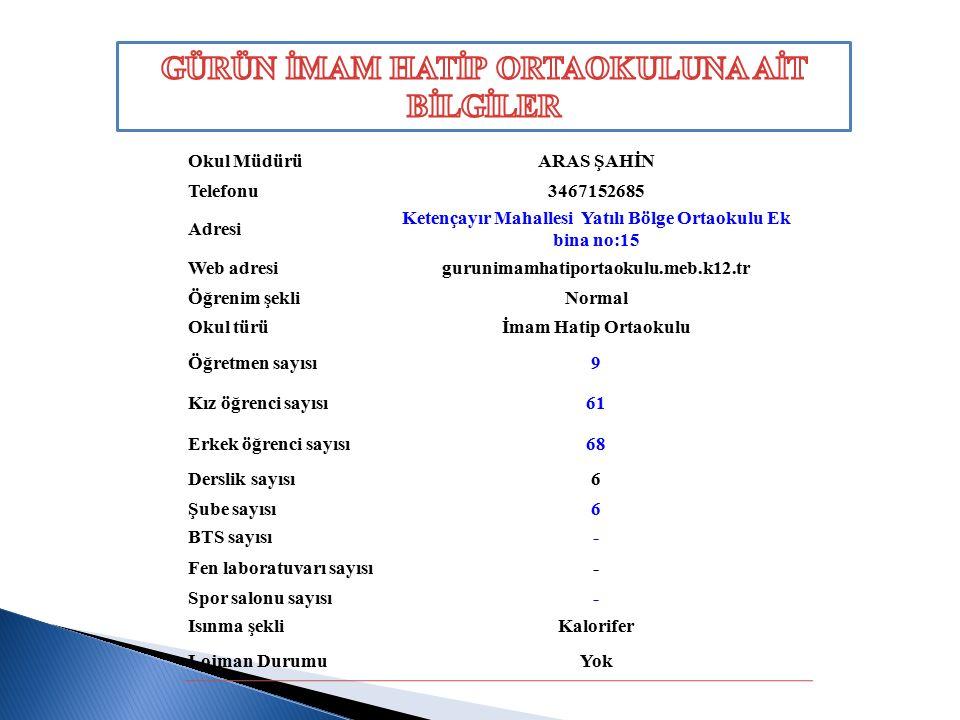 Okul MüdürüARAS ŞAHİN Telefonu3467152685 Adresi Ketençayır Mahallesi Yatılı Bölge Ortaokulu Ek bina no:15 Web adresigurunimamhatiportaokulu.meb.k12.tr