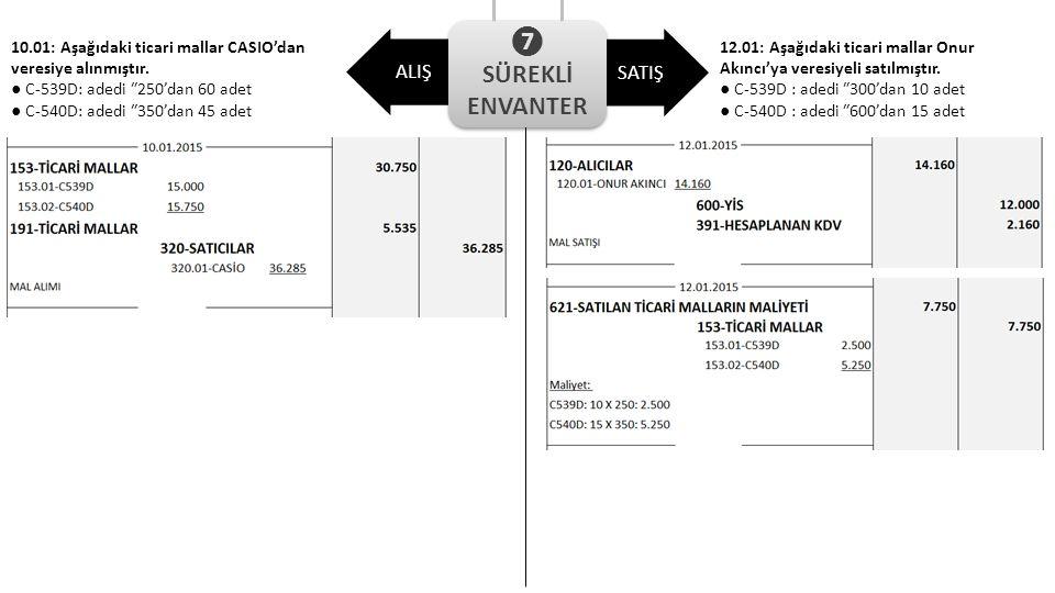ALIŞ SATIŞ ❼ SÜREKLİ ENVANTER ❼ SÜREKLİ ENVANTER 10.01: Aşağıdaki ticari mallar CASIO'dan veresiye alınmıştır.
