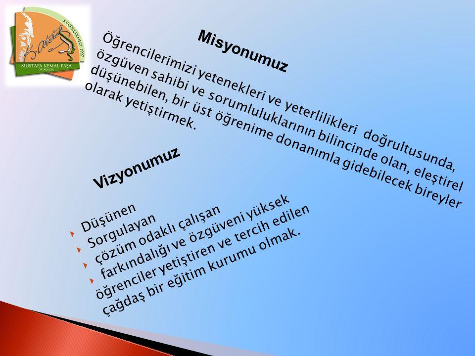 Mustafa Kemal Paşa'lı olmak dün olduğu gibi bugünde bir ayrıcalıktır.
