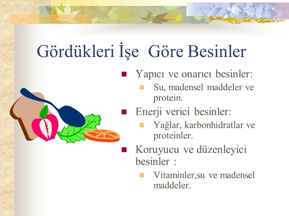 Besin Kaynakları Bitkisel besinler: Tahıllar, meyve ve sebzeler. Hayvansal besinler: Et, süt, yumurta, bal, yoğurt, peynir. Madensel besinler: Tuz, su