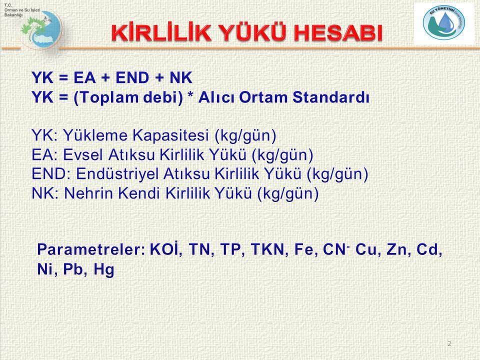 13 Evsel Atıksu Konsantrasyonu (mg/L) Nehrin Arka Plan Konsantrasyonu (mg/L) Alıcı Ortam Standardı (mg/L) Hesaplanan Endüstriyel Deşarj Standardı (mg/L) 13,740,51,52,03 Endüstriyel Atıksu Debisi (m 3 /gün) Evsel Atıksu Debisi (m 3 /gün) Nehrin Doğal Debisi (m 3 /gün) Toplam Debi (m 3 /gün) Gaziantep OSB90000 10000170208 270509 (End.