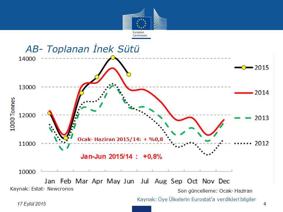 AB- Toplanan İnek Sütü 17 Eylül 20154 Kaynak: Üye Ülkelerin Eurostat'a verdikleri bilgiler Ocak- Haziran 2015/14: + %0,8 Son güncelleme: Ocak- Haziran Kaynak: Estat- Newcronos