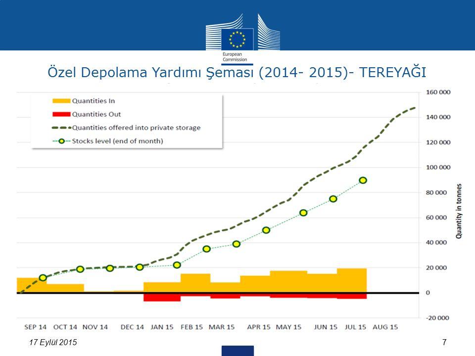 17 Eylül 20157 Özel Depolama Yardımı Şeması (2014- 2015)- TEREYAĞI
