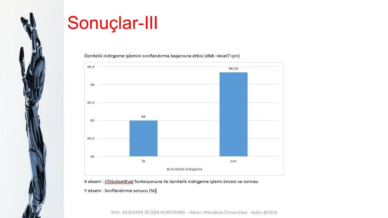 Sonuçlar-III XVIII. AKADEMİK BİLİŞİM KONFERANSI - Adnan Menderes Üniversitesi - Aydın @2016