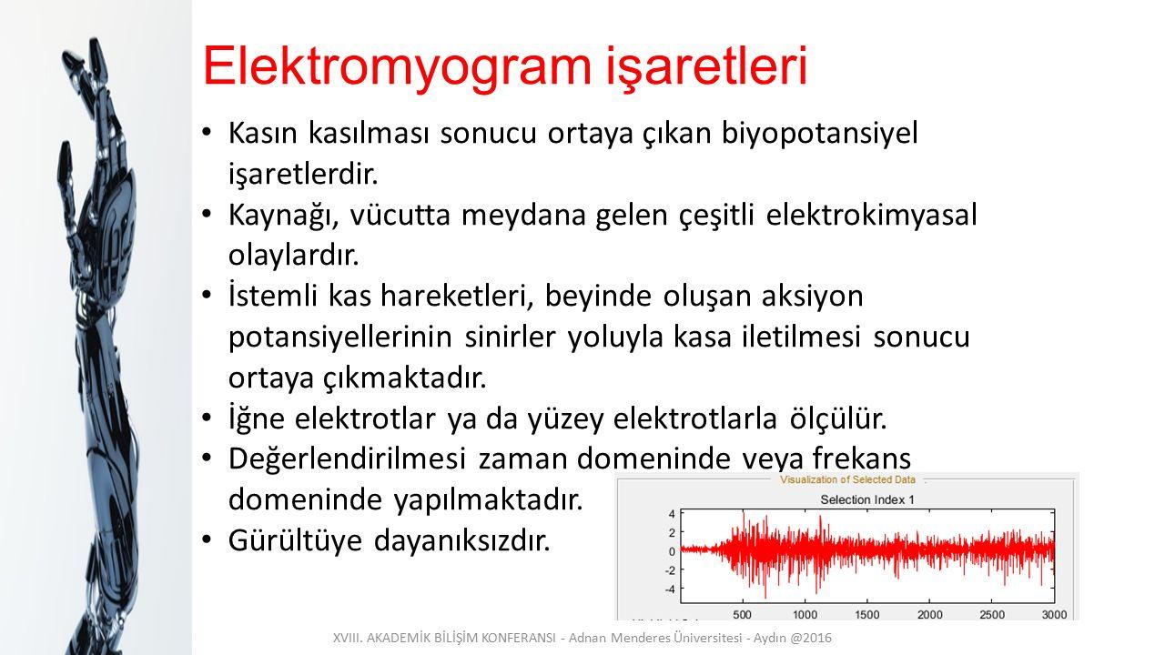 Elektromyogram işaretleri XVIII. AKADEMİK BİLİŞİM KONFERANSI - Adnan Menderes Üniversitesi - Aydın @2016 Kasın kasılması sonucu ortaya çıkan biyopotan