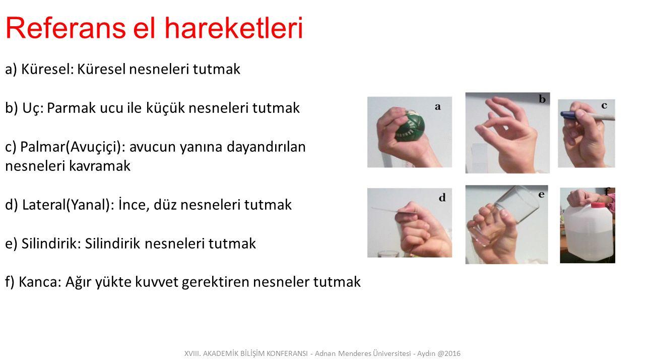 Referans el hareketleri XVIII. AKADEMİK BİLİŞİM KONFERANSI - Adnan Menderes Üniversitesi - Aydın @2016 a) Küresel: Küresel nesneleri tutmak b) Uç: Par