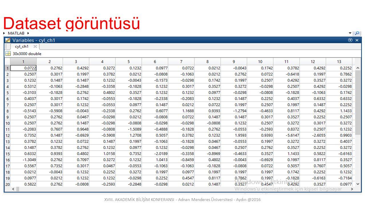 Dataset görüntüsü XVIII. AKADEMİK BİLİŞİM KONFERANSI - Adnan Menderes Üniversitesi - Aydın @2016
