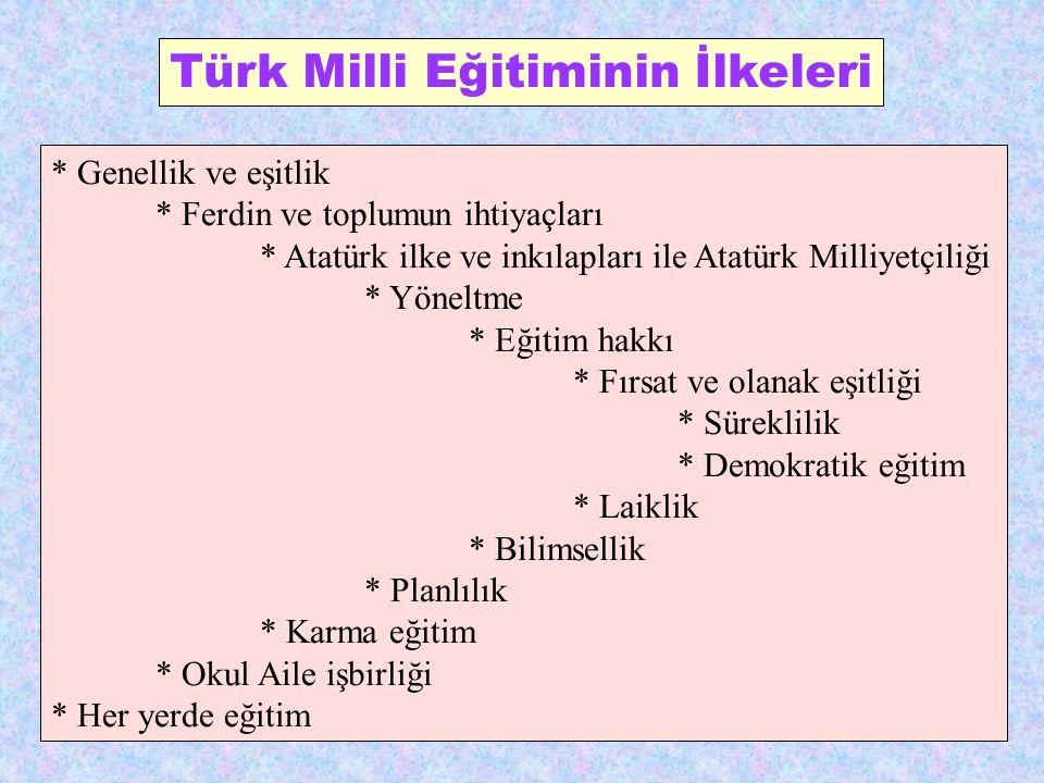 8 Türk Milli Eğitiminin İlkeleri * Genellik ve eşitlik * Ferdin ve toplumun ihtiyaçları * Atatürk ilke ve inkılapları ile Atatürk Milliyetçiliği * Yön