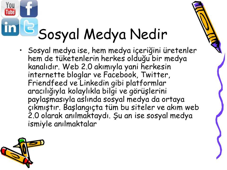 Sosyal Medya Nedir Sosyal medya ise, hem medya içeriğini üretenler hem de tüketenlerin herkes olduğu bir medya kanalıdır.
