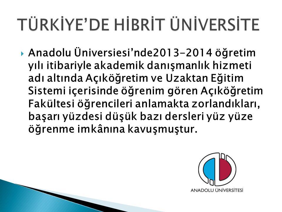  Anadolu Üniversiesi'nde2013-2014 öğretim yılı itibariyle akademik danışmanlık hizmeti adı altında Açıköğretim ve Uzaktan Eğitim Sistemi içerisinde ö