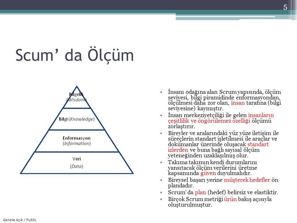 Genele Açık / Public Scrum Metrikleri 6 Kullanım İndeksi (Usage Index) Sprint Tüketme (Sprint Burndown) Hız (Velocity) Teslimat Oranı (Delivered/Committed) Teknik Borç (Technical Debt) Yenilik Oranı (Innovation Rate) Hizmet Seviye Anlaşmalarına Uyum Oranı Müşteri Memnuniyeti Takım Değerlendirmesi