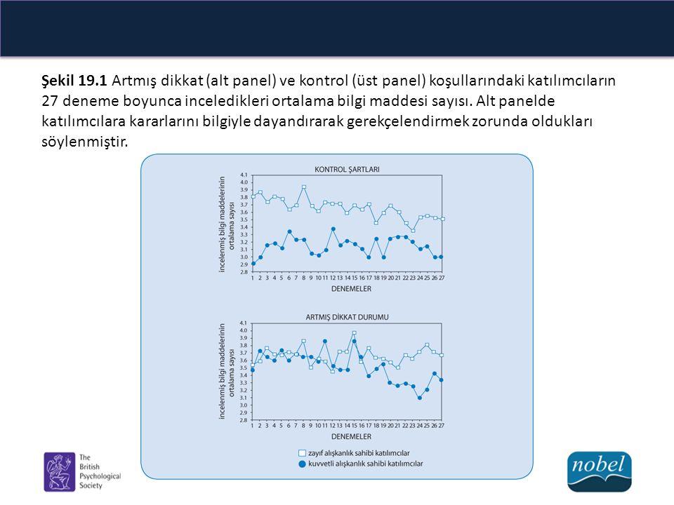 Şekil 19.1 Artmış dikkat (alt panel) ve kontrol (üst panel) koşullarındaki katılımcıların 27 deneme boyunca inceledikleri ortalama bilgi maddesi sayısı.