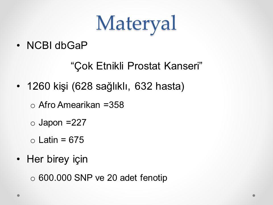 """Materyal NCBI dbGaP """"Çok Etnikli Prostat Kanseri"""" 1260 kişi (628 sağlıklı, 632 hasta) o Afro Amearikan =358 o Japon =227 o Latin = 675 Her birey için"""