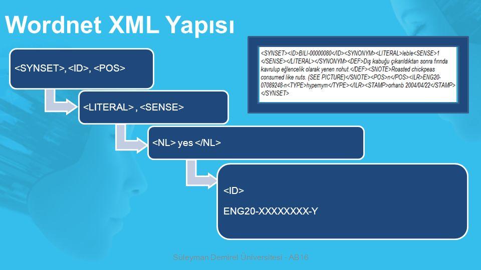 Wordnet XML Yapısı Süleyman Demirel Üniversitesi - AB16,,, yes ENG20-XXXXXXXX-Y