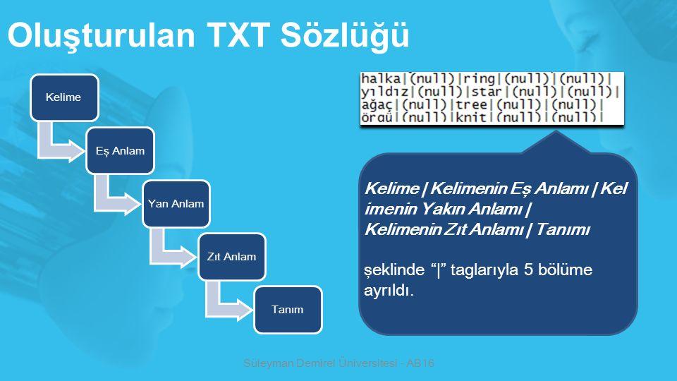 Oluşturulan TXT Sözlüğü Süleyman Demirel Üniversitesi - AB16 KelimeEş AnlamYan AnlamZıt AnlamTanım Kelime | Kelimenin Eş Anlamı | Kel imenin Yakın Anl