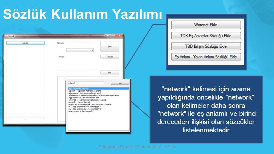 Sözlük Kullanım Yazılımı Süleyman Demirel Üniversitesi - AB16