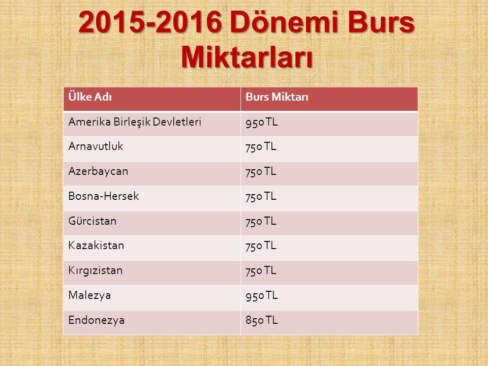2015-2016 Dönemi Burs Miktarları Ülke AdıBurs Miktarı Amerika Birleşik Devletleri950 TL Arnavutluk750 TL Azerbaycan750 TL Bosna-Hersek750 TL Gürcistan