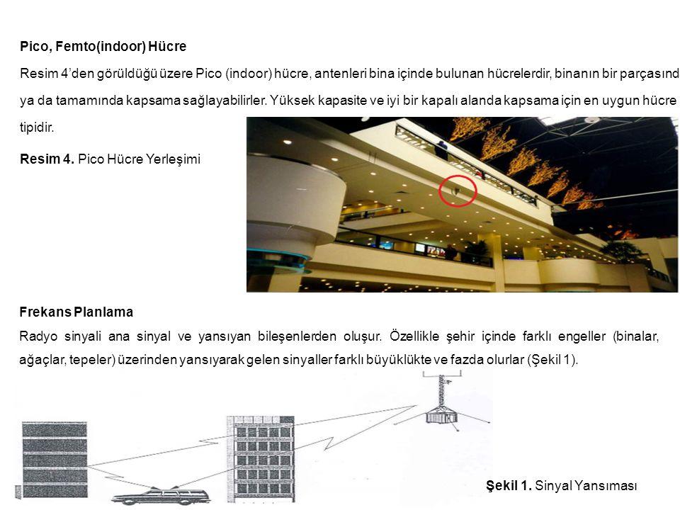 Pico, Femto(indoor) Hücre Resim 4'den görüldüğü üzere Pico (indoor) hücre, antenleri bina içinde bulunan hücrelerdir, binanın bir parçasında ya da tam