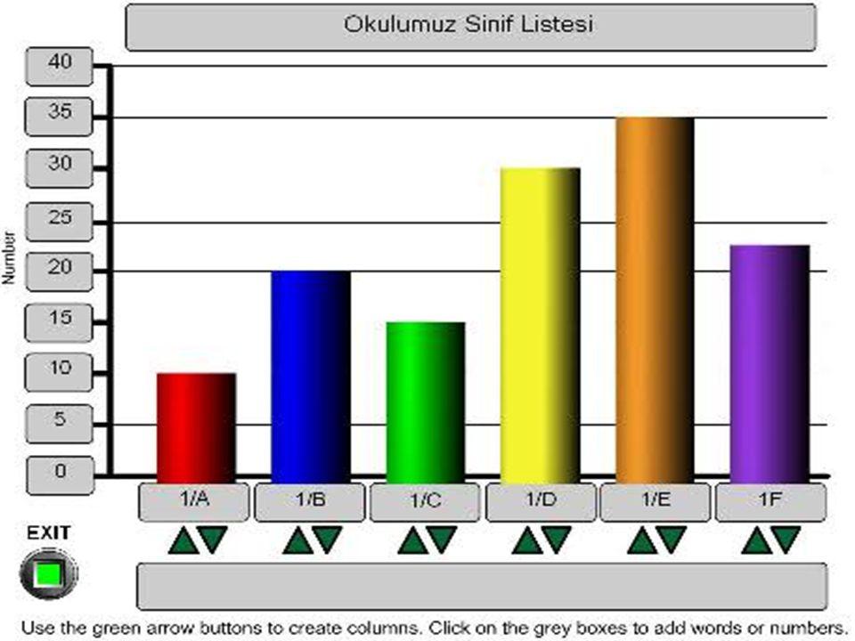 Bu tür grafikte sayılar resim veya ş ekillerle gösterilir.Graf i ğ in alt kö ş esinde bir ş eklin veya bir resmin kaç sayı kar ş ılı ğ ı oldu ğ u belirtilir.