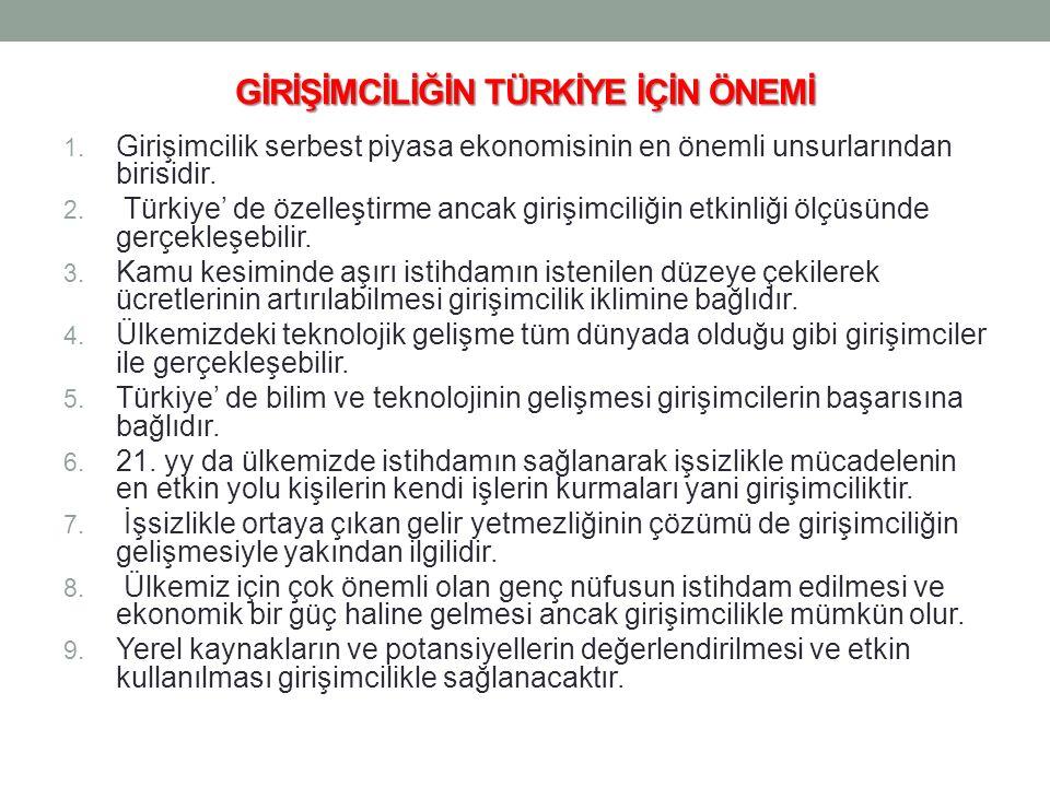GİRİŞİMCİLİĞİN TÜRKİYE İÇİN ÖNEMİ 1. Girişimcilik serbest piyasa ekonomisinin en önemli unsurlarından birisidir. 2. Türkiye' de özelleştirme ancak gir