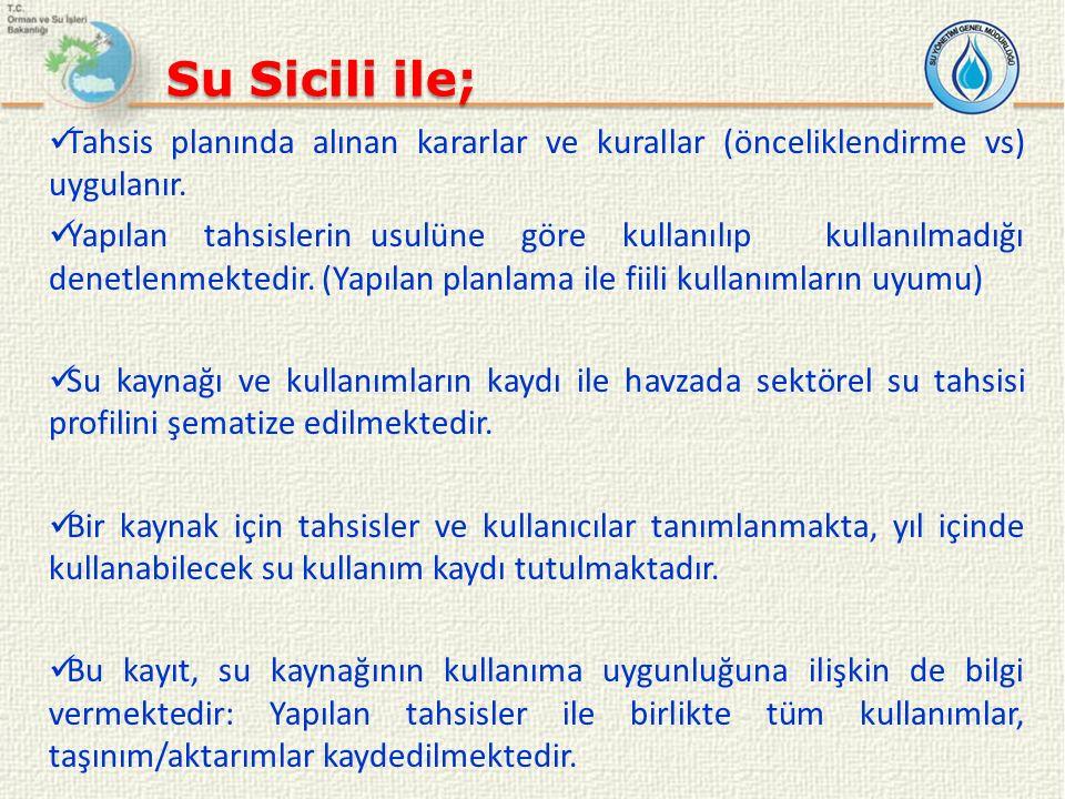 Su Sicili ile; Tahsis planında alınan kararlar ve kurallar (önceliklendirme vs) uygulanır. Yapılan tahsislerin usulüne göre kullanılıp kullanılmadığı