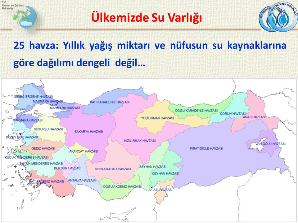 Ülkemizde Su Varlığı 25 havza: Yıllık yağış miktarı ve nüfusun su kaynaklarına göre dağılımı dengeli değil… 3