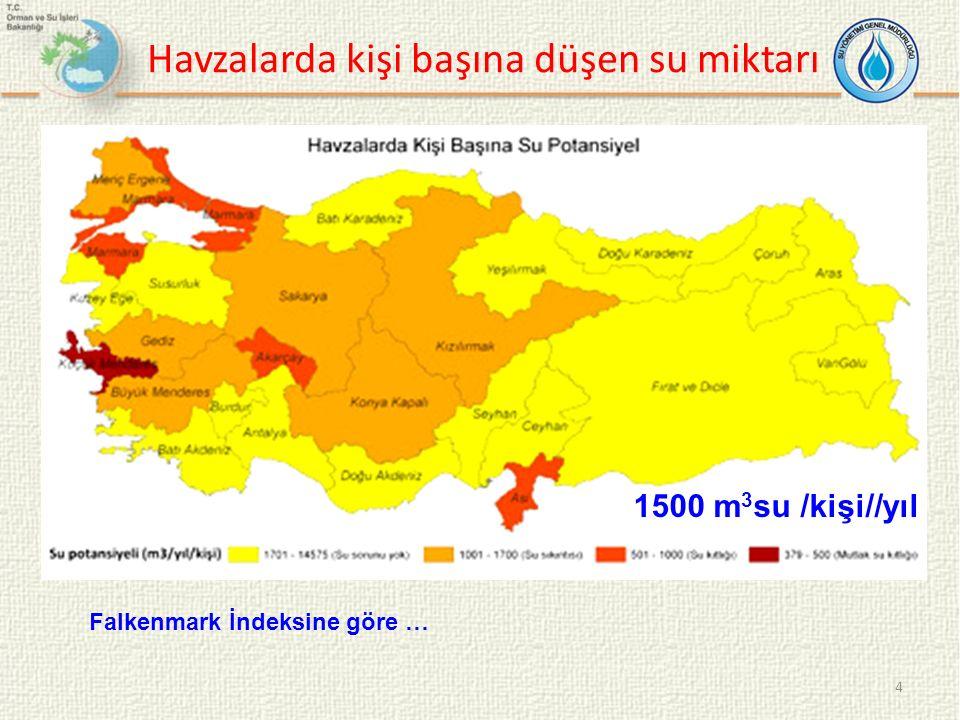 Havzalarda kişi başına düşen su miktarı 4 1500 m 3 su /kişi//yıl Falkenmark İndeksine göre …