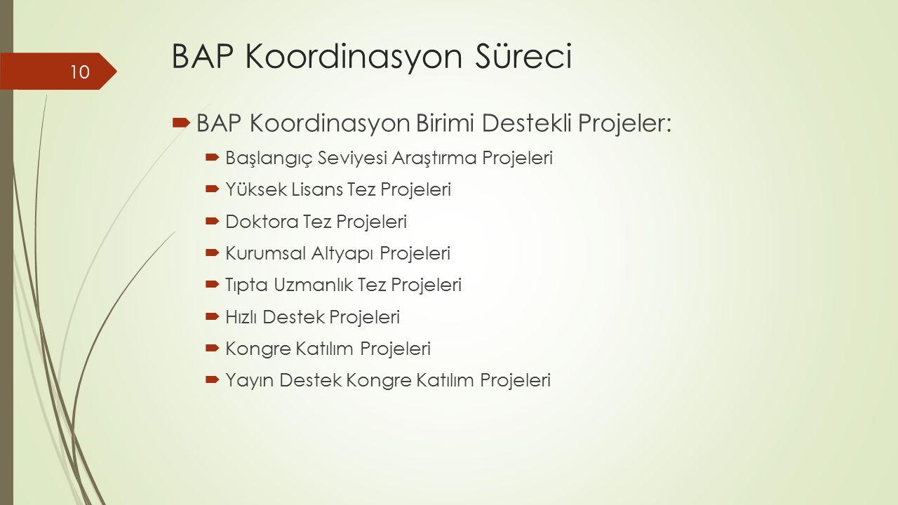 BAP Koordinasyon Süreci  BAP Koordinasyon Birimi Destekli Projeler:  Başlangıç Seviyesi Araştırma Projeleri  Yüksek Lisans Tez Projeleri  Doktora