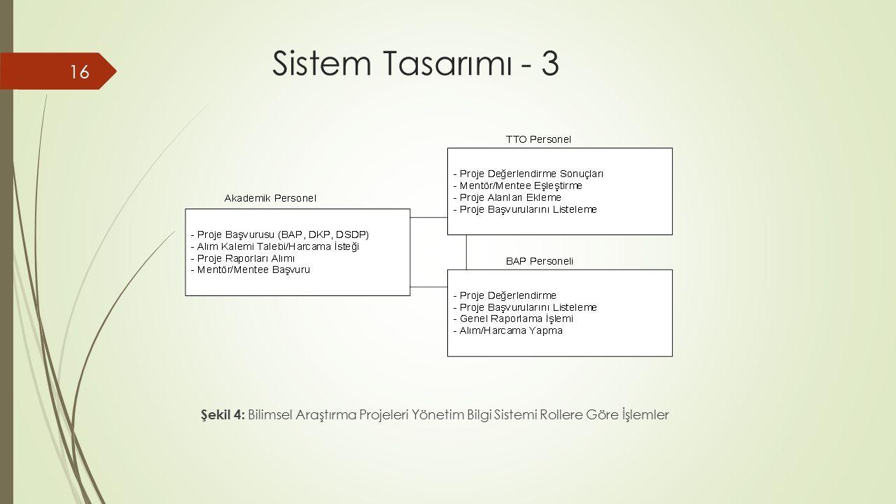 Sistem Tasarımı - 3 16 Şekil 4: Bilimsel Araştırma Projeleri Yönetim Bilgi Sistemi Rollere Göre İşlemler