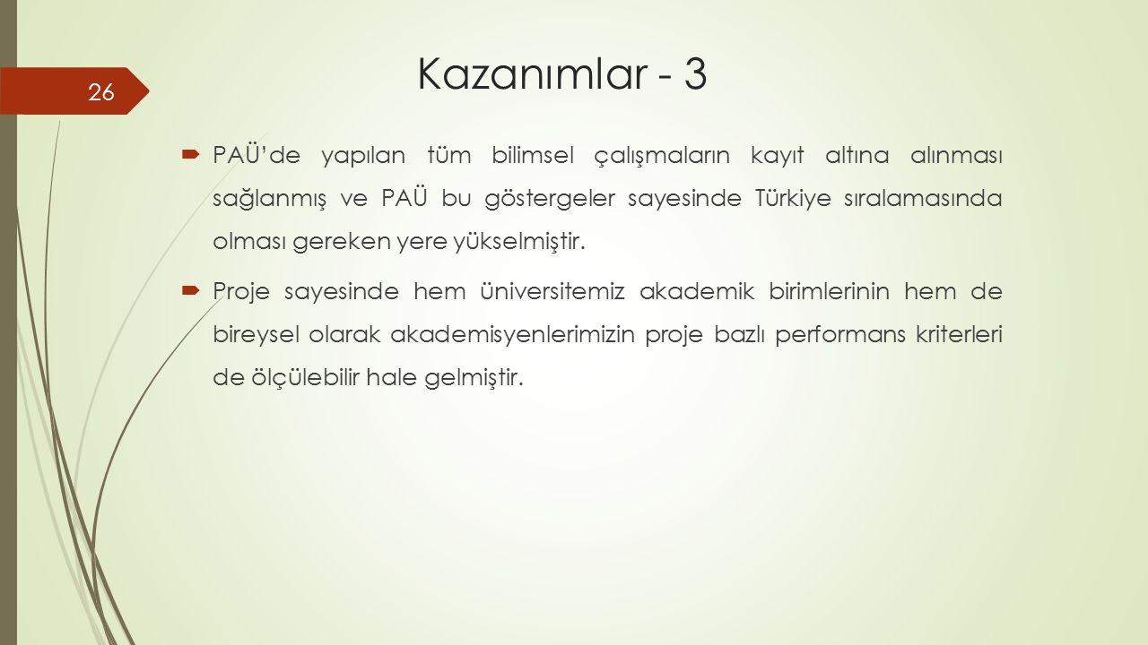 Kazanımlar - 3  PAÜ'de yapılan tüm bilimsel çalışmaların kayıt altına alınması sağlanmış ve PAÜ bu göstergeler sayesinde Türkiye sıralamasında olması