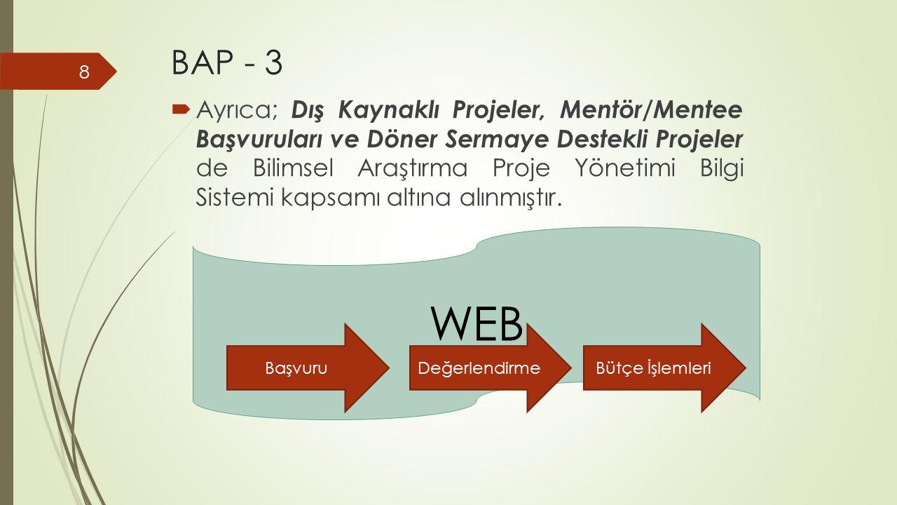 WEB BAP - 3  Ayrıca; Dış Kaynaklı Projeler, Mentör/Mentee Başvuruları ve Döner Sermaye Destekli Projeler de Bilimsel Araştırma Proje Yönetimi Bilgi S