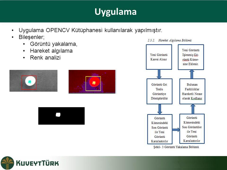 Uygulama Uygulama OPENCV Kütüphanesi kullanılarak yapılmıştır. Bileşenler; Görüntü yakalama, Hareket algılama Renk analizi