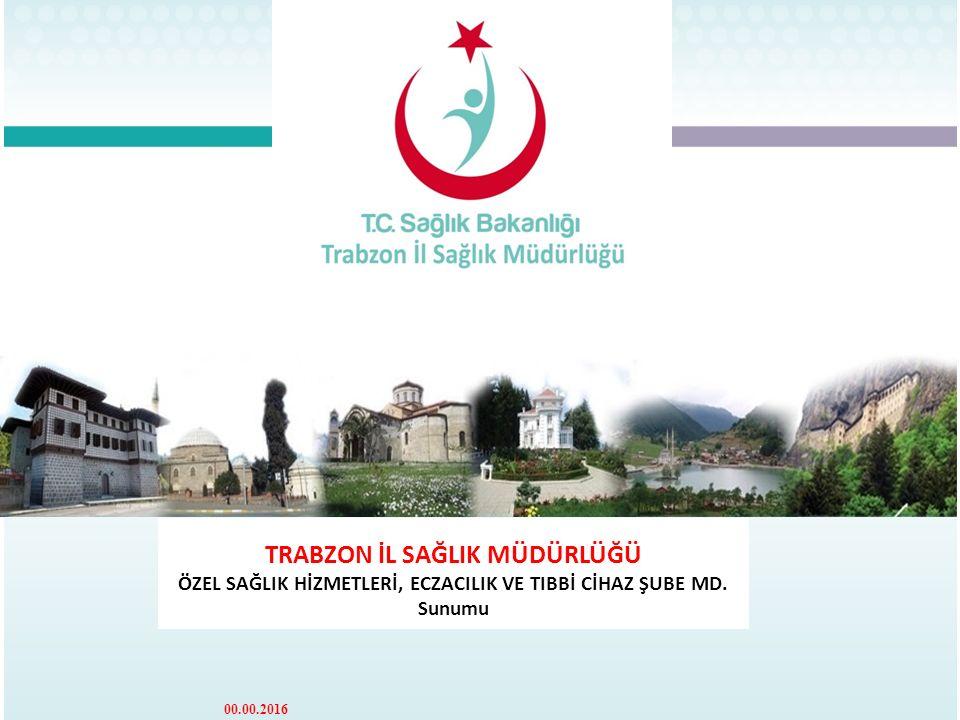 Şube Yönetim İdari Şema Trabzon il Sağlık Müdürlüğü Uzm.