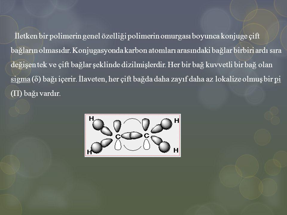 İletken bir polimerin genel özelliği polimerin omurgası boyunca konjuge çift bağların olmasıdır. Konjugasyonda karbon atomları arasındaki bağlar birbi