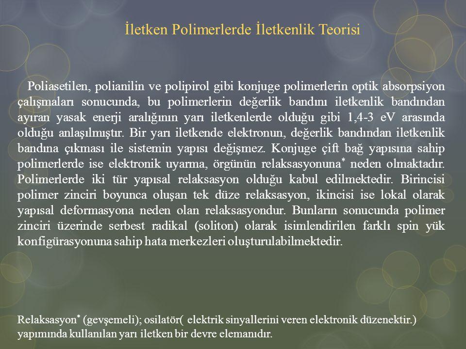 İletken Polimerlerde İletkenlik Teorisi Poliasetilen, polianilin ve polipirol gibi konjuge polimerlerin optik absorpsiyon çalışmaları sonucunda, bu po
