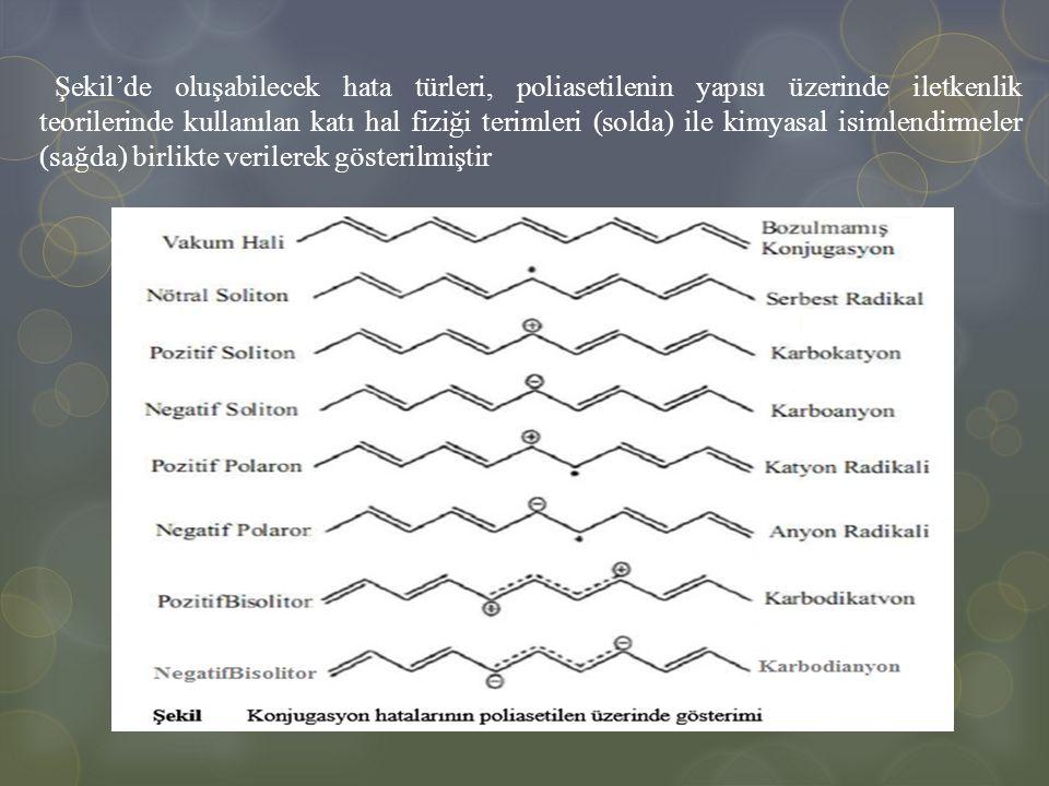 Şekil'de oluşabilecek hata türleri, poliasetilenin yapısı üzerinde iletkenlik teorilerinde kullanılan katı hal fiziği terimleri (solda) ile kimyasal i