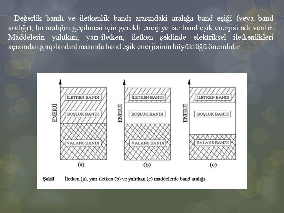 Değerlik bandı ve iletkenlik bandı arasındaki aralığa band eşiği (veya band aralığı), bu aralığın geçilmesi için gerekli enerjiye ise band eşik enerji