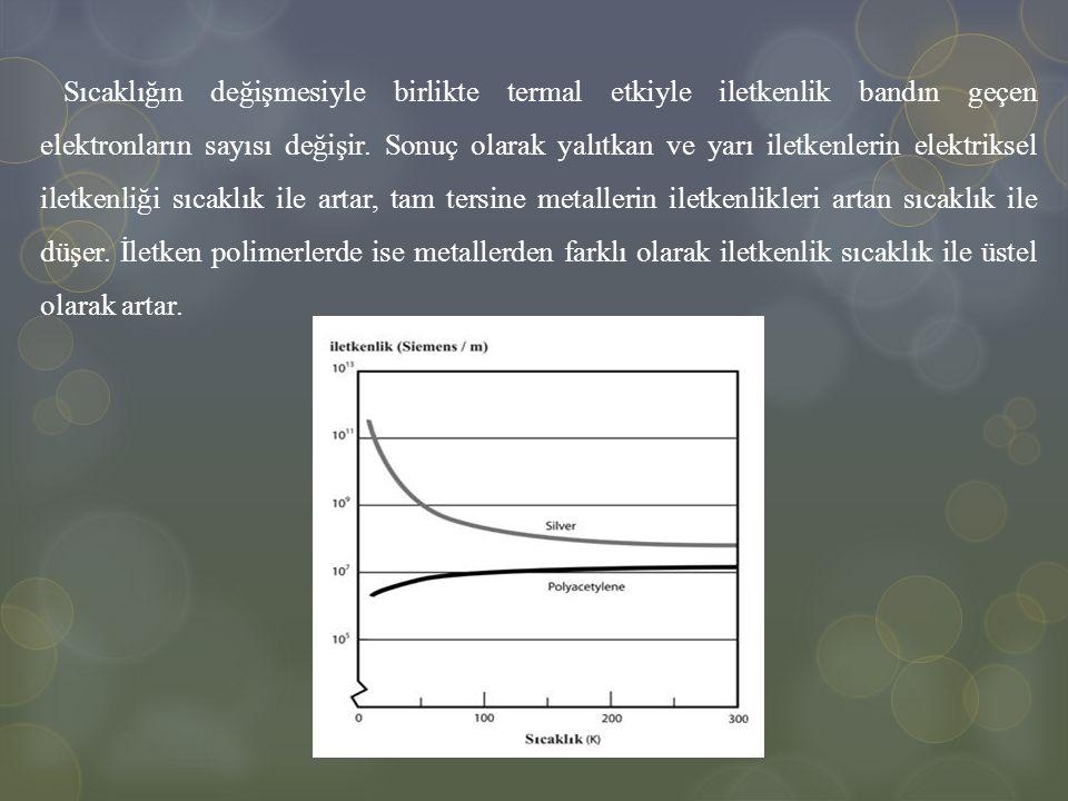Sıcaklığın değişmesiyle birlikte termal etkiyle iletkenlik bandın geçen elektronların sayısı değişir. Sonuç olarak yalıtkan ve yarı iletkenlerin elekt