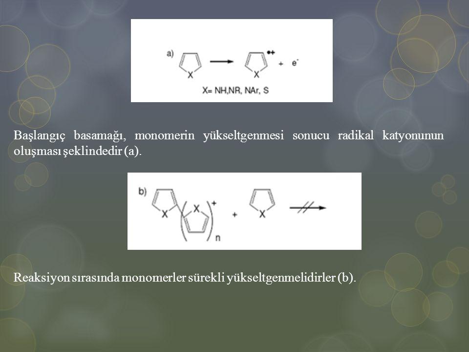 Başlangıç basamağı, monomerin yükseltgenmesi sonucu radikal katyonunun oluşması şeklindedir (a). Reaksiyon sırasında monomerler sürekli yükseltgenmeli