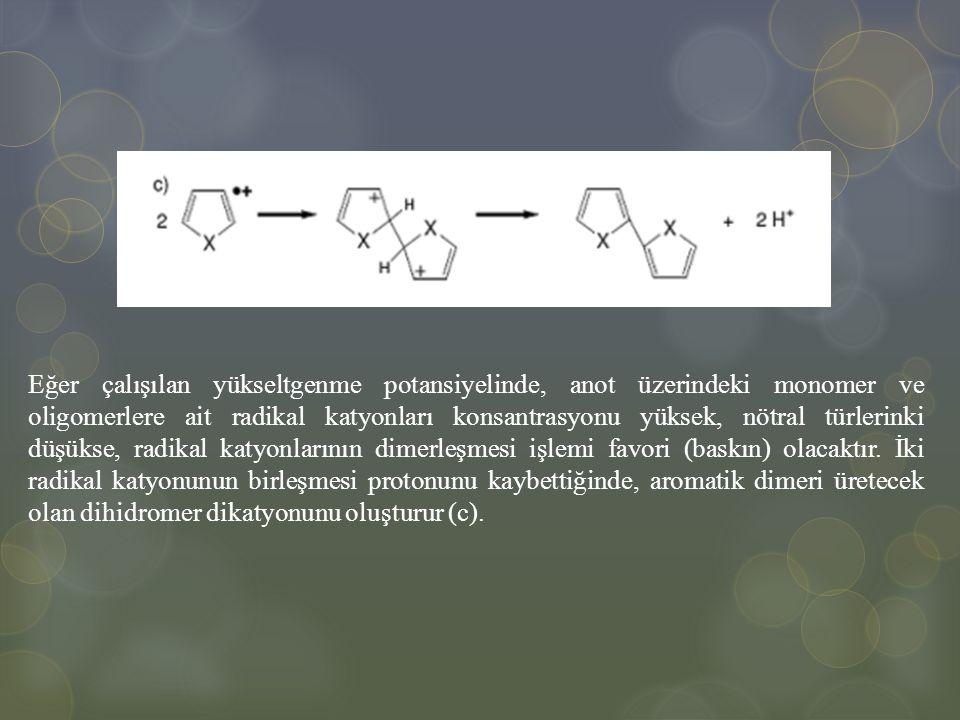 Eğer çalışılan yükseltgenme potansiyelinde, anot üzerindeki monomer ve oligomerlere ait radikal katyonları konsantrasyonu yüksek, nötral türlerinki dü
