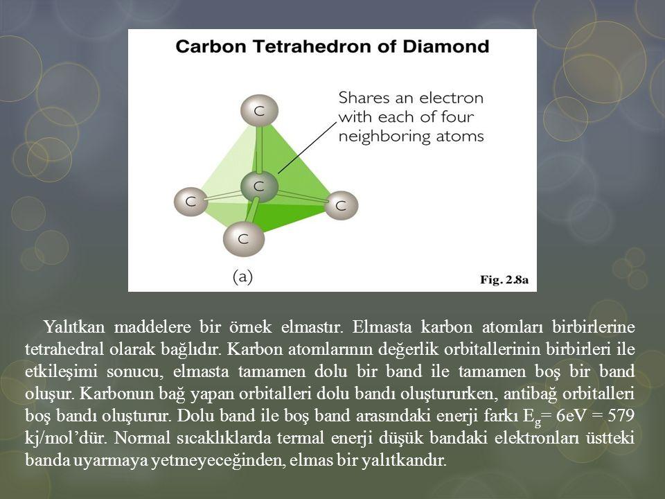 Yalıtkan maddelere bir örnek elmastır. Elmasta karbon atomları birbirlerine tetrahedral olarak bağlıdır. Karbon atomlarının değerlik orbitallerinin bi