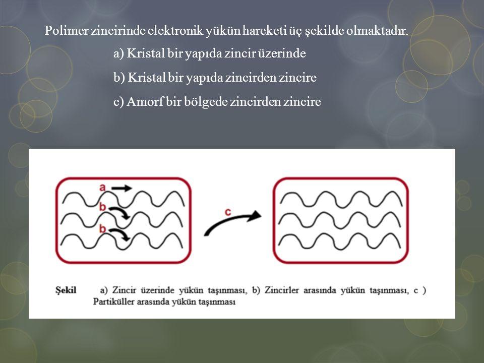 a) Kristal bir yapıda zincir üzerinde b) Kristal bir yapıda zincirden zincire c) Amorf bir bölgede zincirden zincire Polimer zincirinde elektronik yük