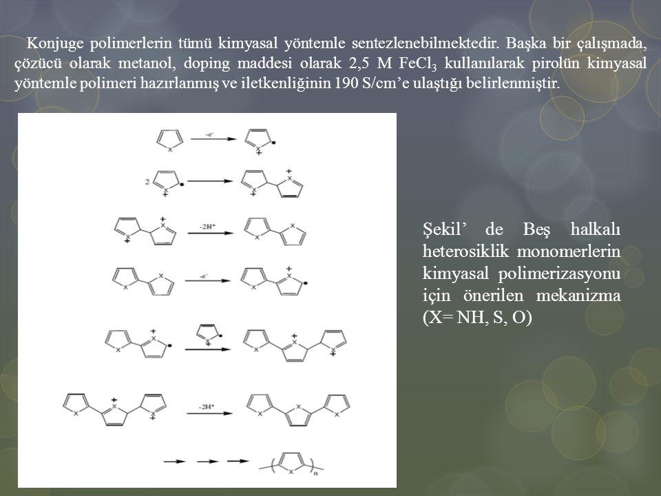 Konjuge polimerlerin tümü kimyasal yöntemle sentezlenebilmektedir. Başka bir çalışmada, çözücü olarak metanol, doping maddesi olarak 2,5 M FeCl 3 kull