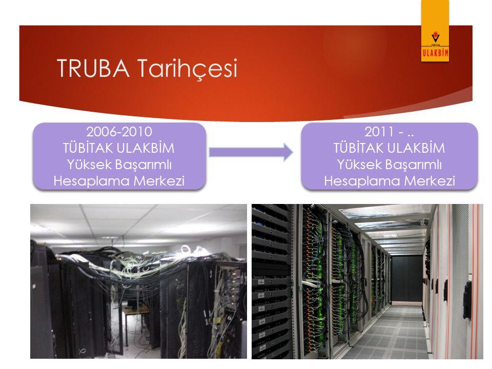 TRUBA Tarihçesi 2006-2010 TÜBİTAK ULAKBİM Yüksek Başarımlı Hesaplama Merkezi 2006-2010 TÜBİTAK ULAKBİM Yüksek Başarımlı Hesaplama Merkezi 2011 -.. TÜB