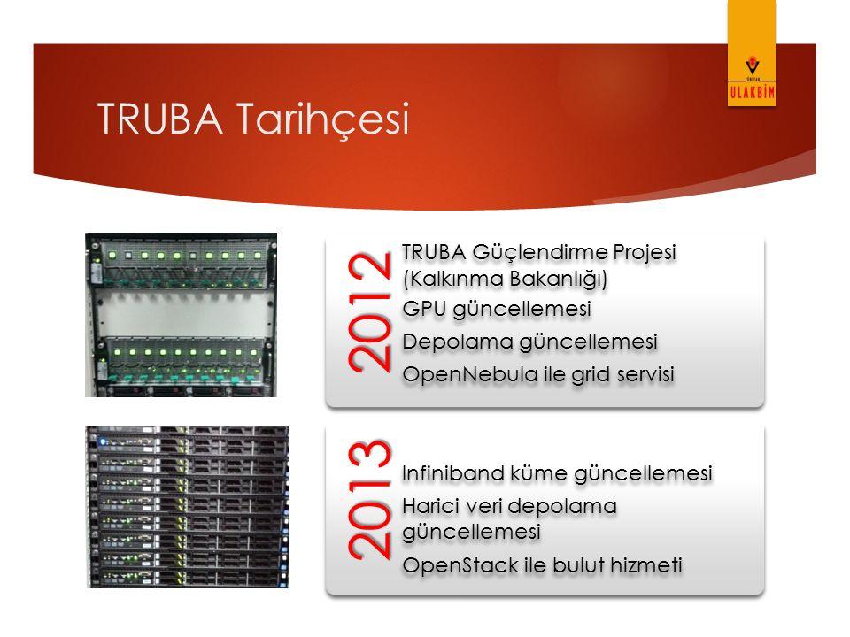 TRUBA Tarihçesi 2012 TRUBA Güçlendirme Projesi (Kalkınma Bakanlığı) GPU güncellemesi Depolama güncellemesi OpenNebula ile grid servisi2013 Infiniband