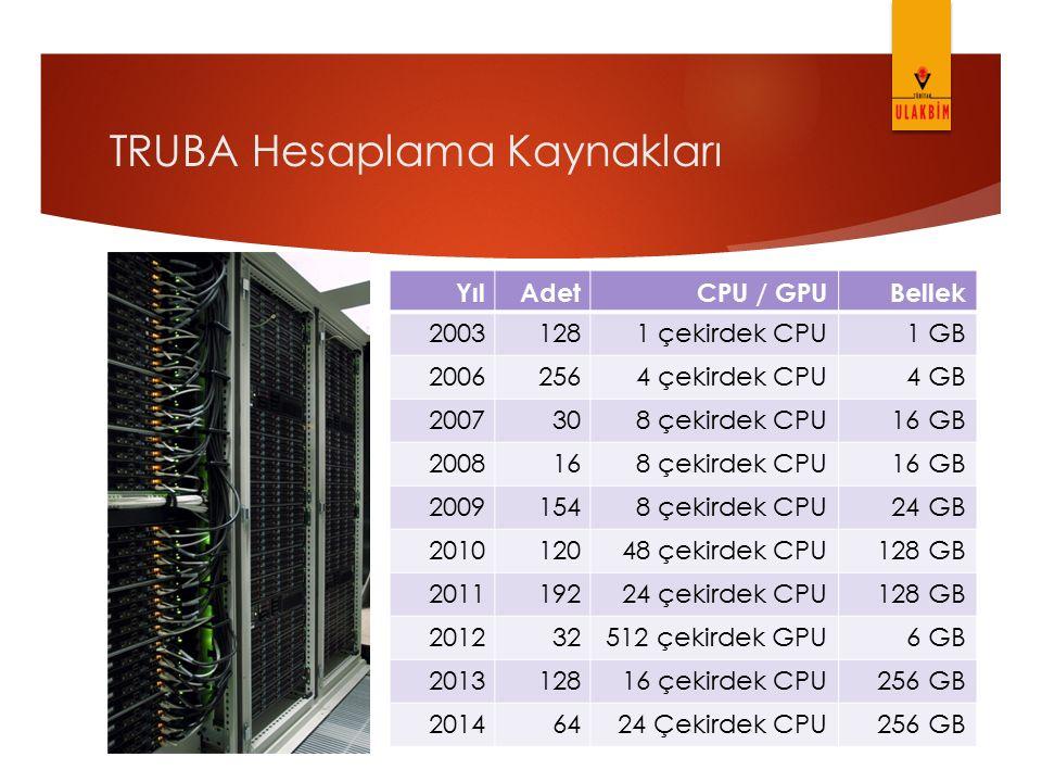 TRUBA Hesaplama Kaynakları YılAdetCPU / GPUBellek 20031281 çekirdek CPU 1 GB 20062564 çekirdek CPU 4 GB 2007 308 çekirdek CPU 16 GB 2008 16 8 çekirdek